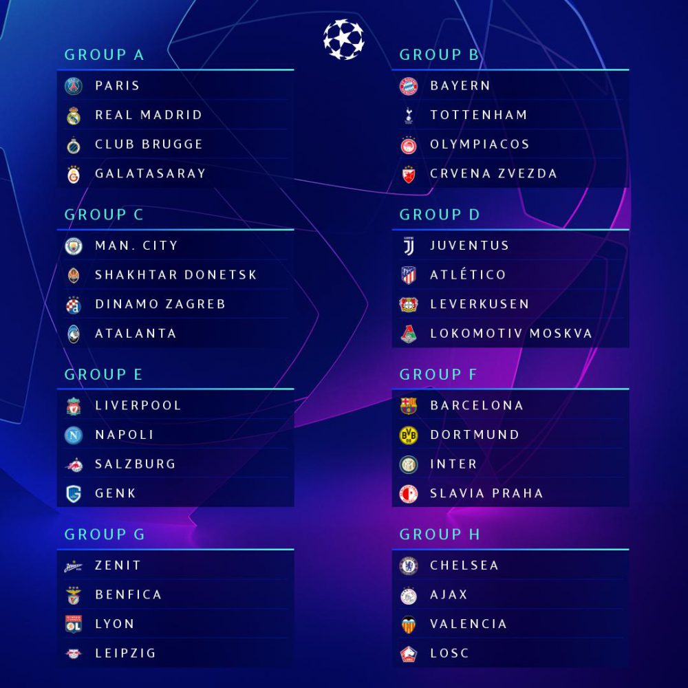 Ucl Results